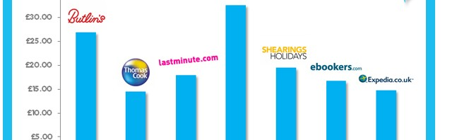 Top Donations 02-07-12 (2)