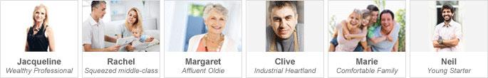 Six Charity Personas